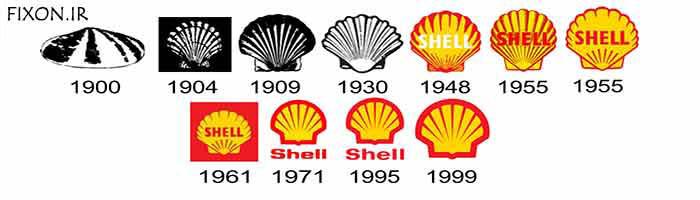 لوگو shell
